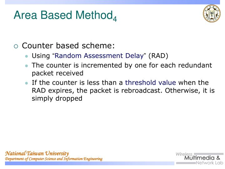 Counter based scheme: