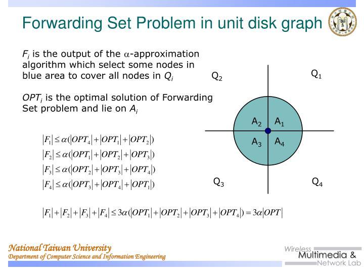 Forwarding Set Problem in unit disk graph