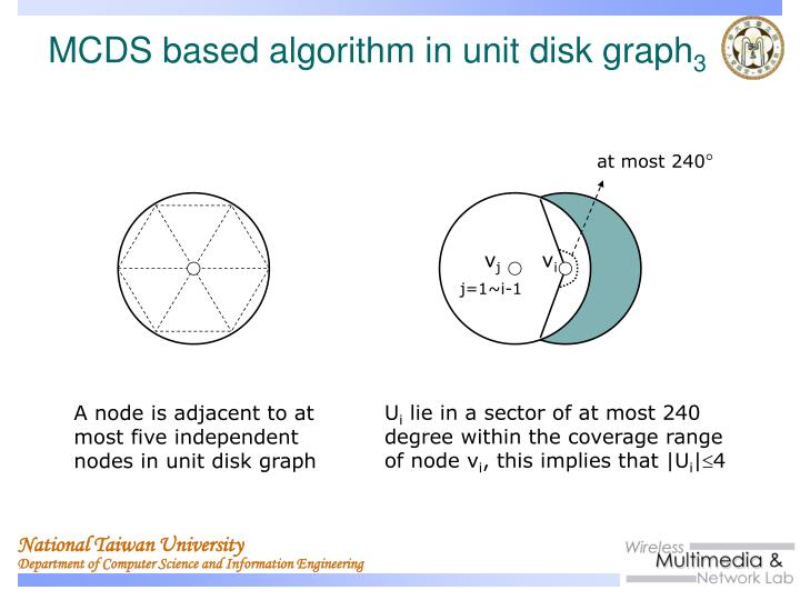 MCDS based algorithm in unit disk graph