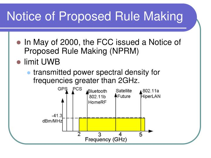 Notice of Proposed Rule Making