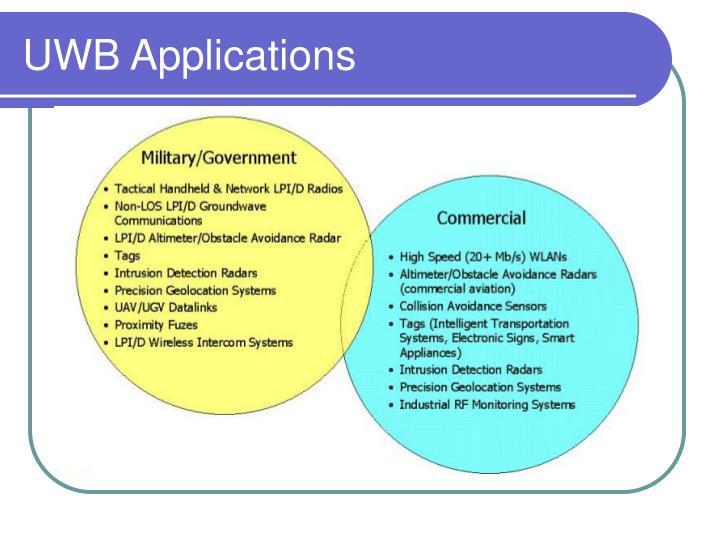 UWB Applications