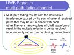 uwb signal in multi path fading channel