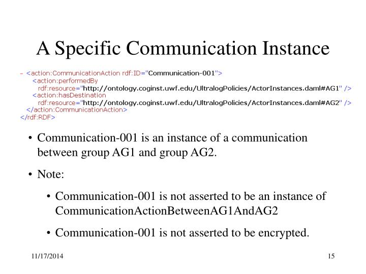 A Specific Communication Instance