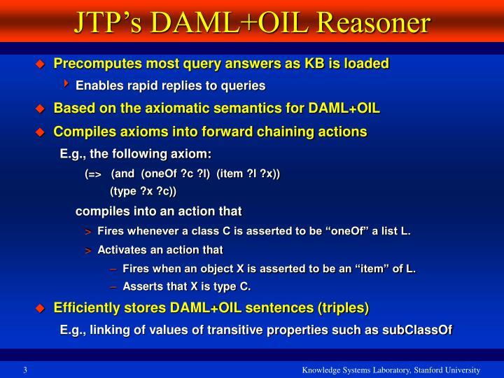 JTP's DAML+OIL Reasoner