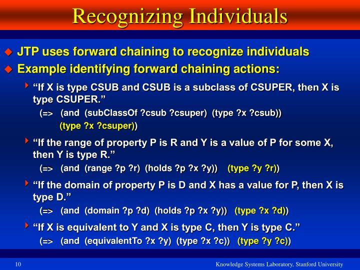 Recognizing Individuals