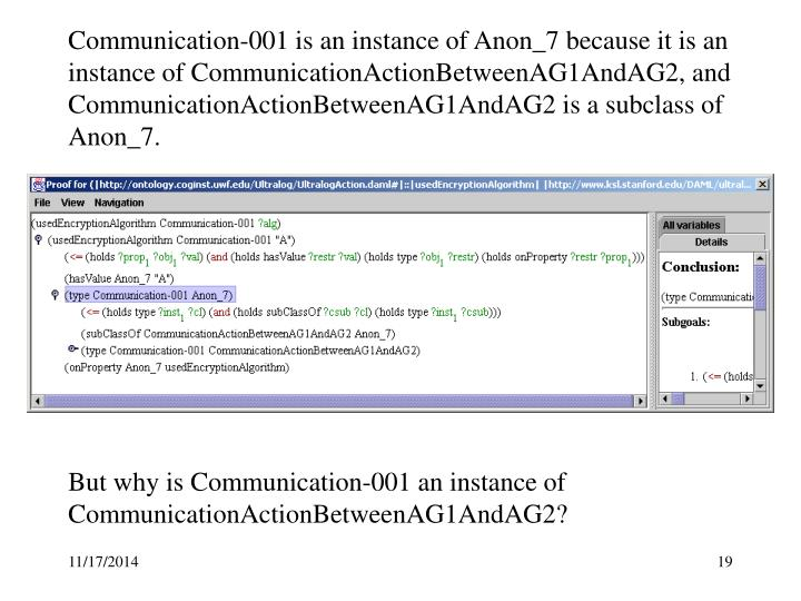 Communication-001 is an instance of Anon_7 because it is an instance of CommunicationActionBetweenAG1AndAG2, and CommunicationActionBetweenAG1AndAG2 is a subclass of Anon_7.