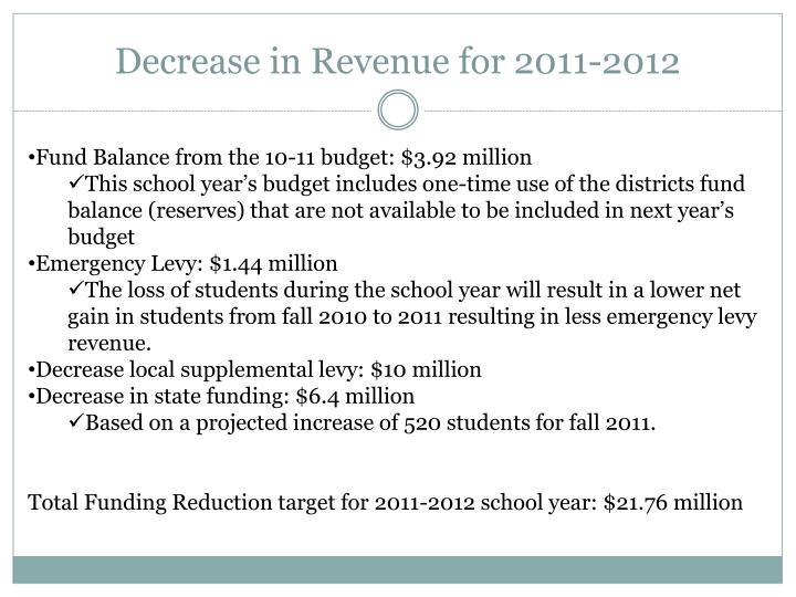 Decrease in Revenue for 2011-2012