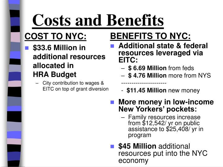 COST TO NYC:
