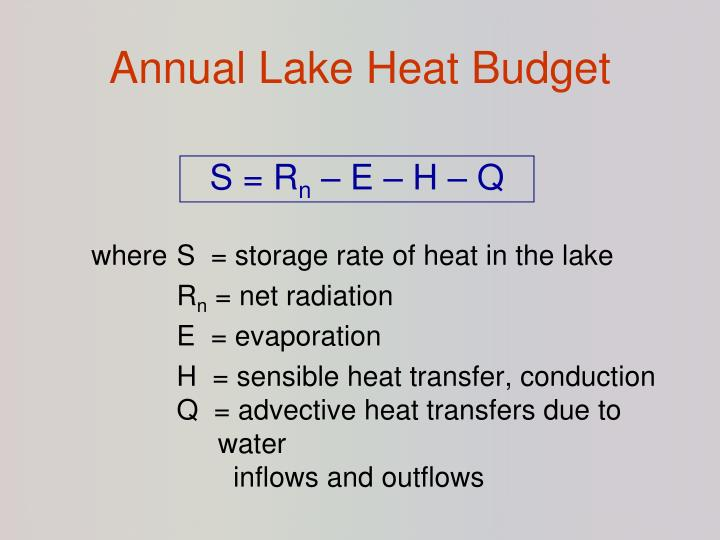 Annual Lake Heat Budget