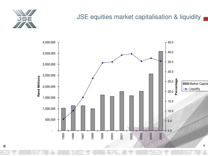 JSE equities market capitalisation & liquidity
