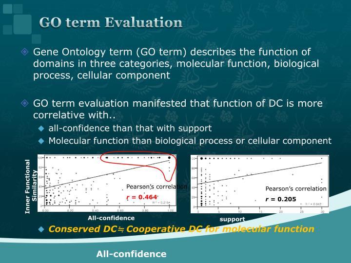 GO term Evaluation