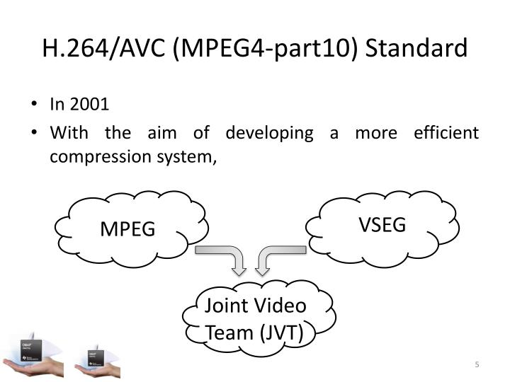 H.264/AVC (MPEG4-part10) Standard