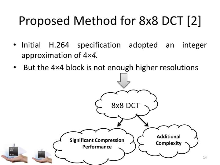 Proposed Method for 8x8 DCT [2]