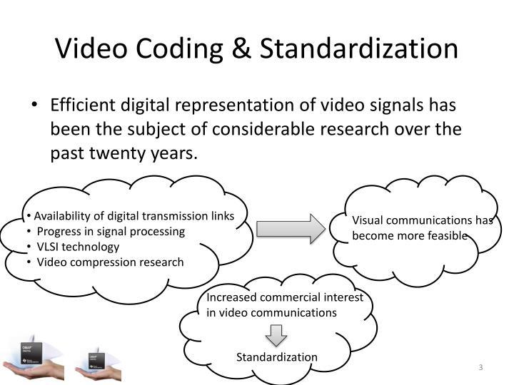 Video Coding & Standardization