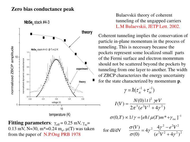 Zero bias conductance peak