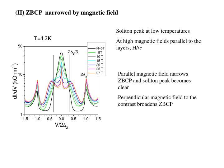 (II) ZBCP  narrowed by magnetic field