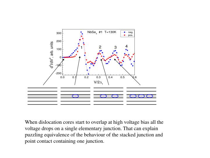 When dislocation cores start to overlap at high voltage bias all the voltage drops on a single elementary junction. That can explain puzzling equivalence of the behaviour of the stacked junction and point contact containing one junction.