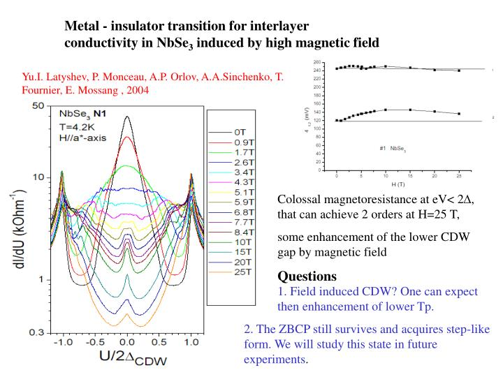 Metal - insulator transition for interlayer conductivity in NbSe