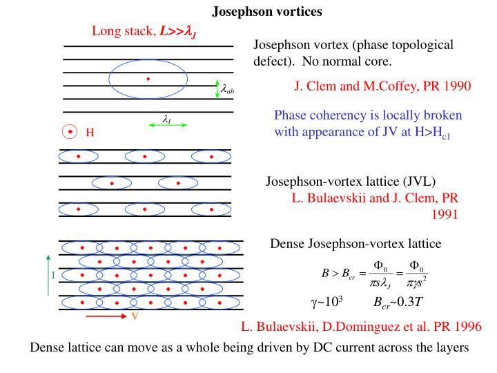 Josephson vortices