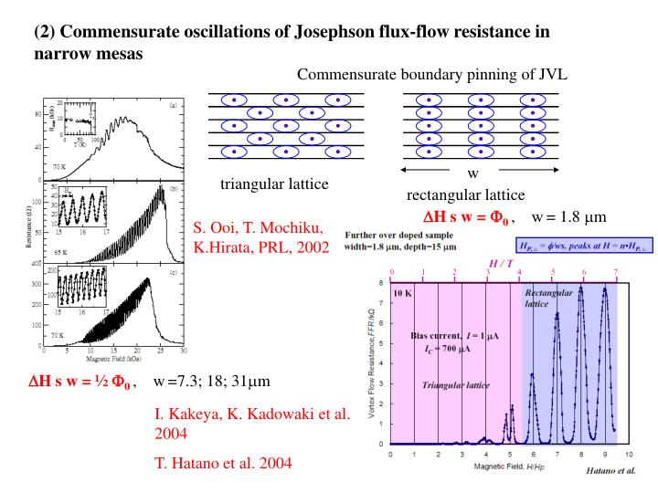 (2) Commensurate oscillations of Josephson flux-flow resistance in narrow mesas