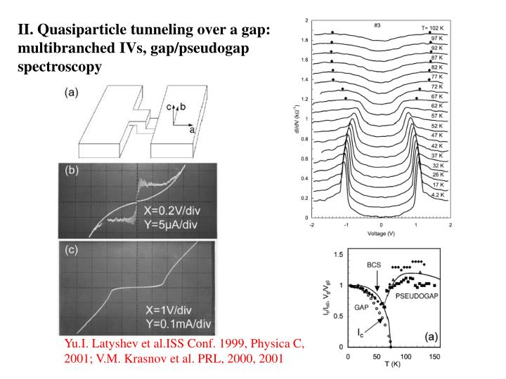 II. Quasiparticle tunneling over a gap: multibranched IVs, gap/pseudogap spectroscopy