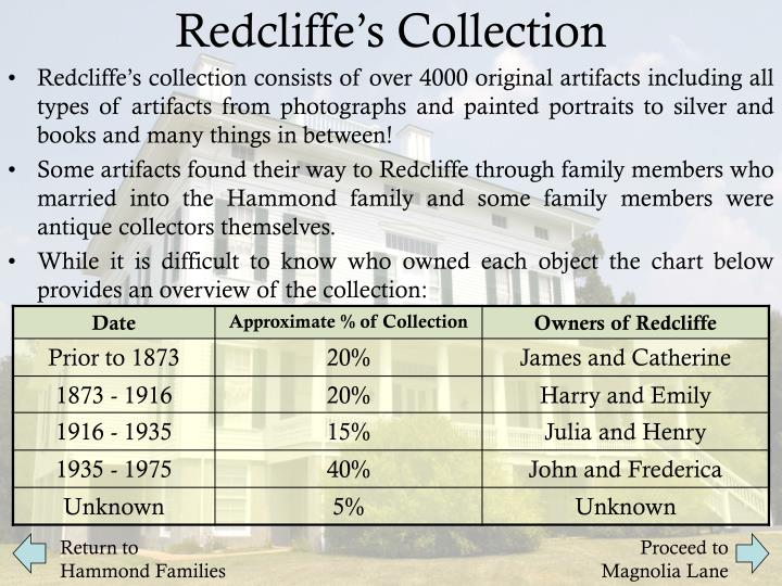 Redcliffe's Collection
