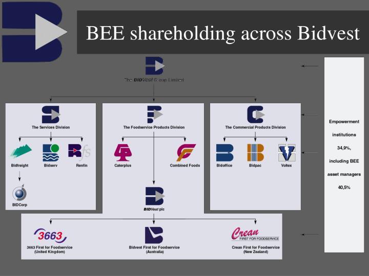 BEE shareholding across Bidvest