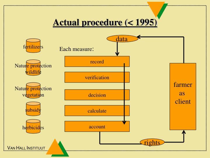 Actual procedure (< 1995)