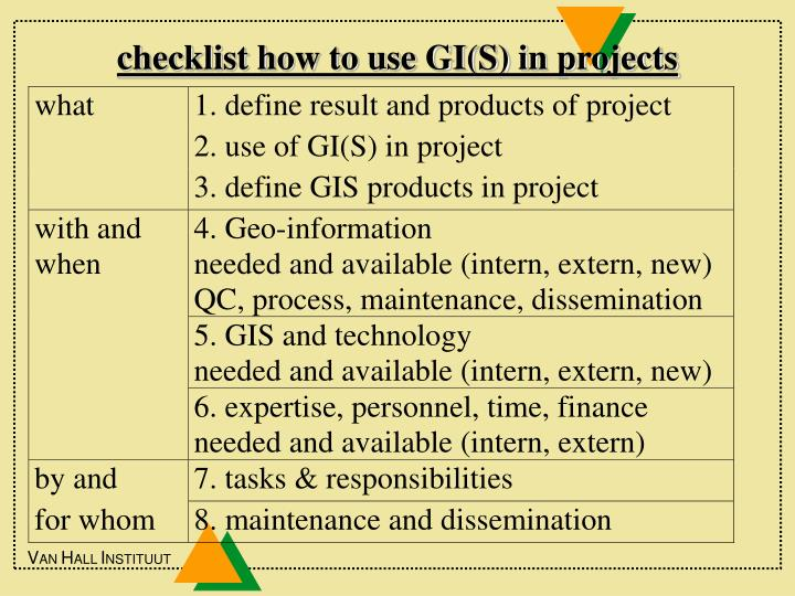 checklist how to use GI(S) in projects