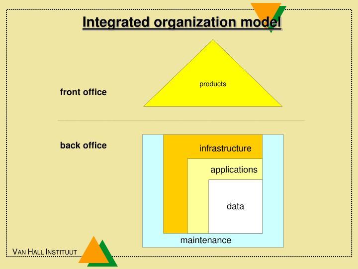 Integrated organization model
