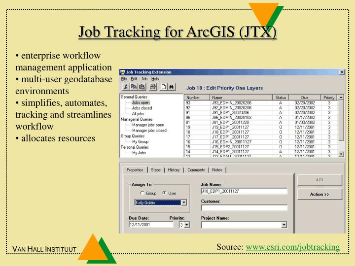 Job Tracking for ArcGIS (JTX)
