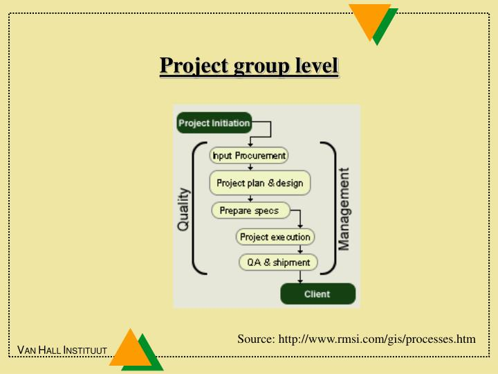 Project group level