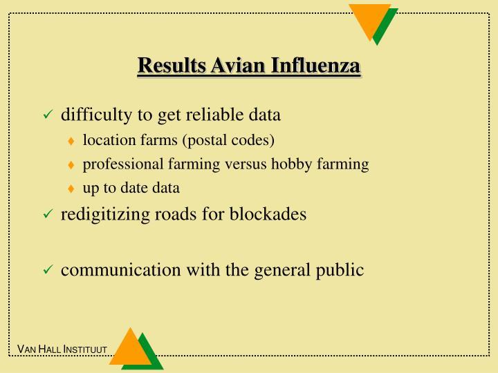 Results Avian Influenza