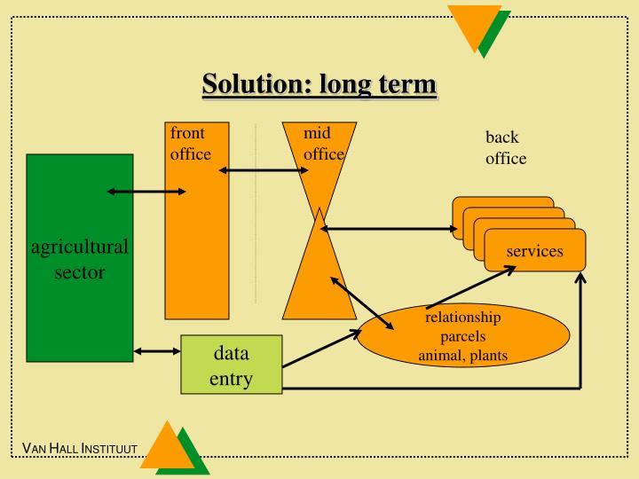 Solution: long term