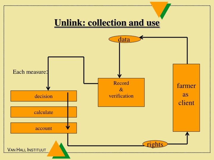 Unlink: collection and use