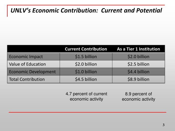 UNLV's Economic