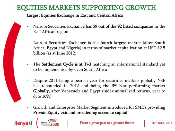 EQUITIES MARKETS SUPPORTING GROWTH