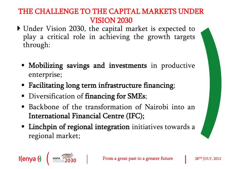THE CHALLENGE TO THE CAPITAL MARKETS UNDER VISION 2030