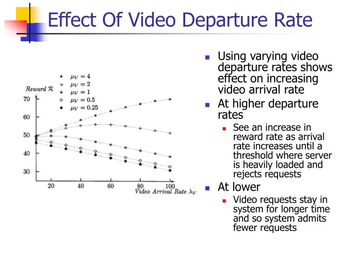Effect Of Video Departure Rate
