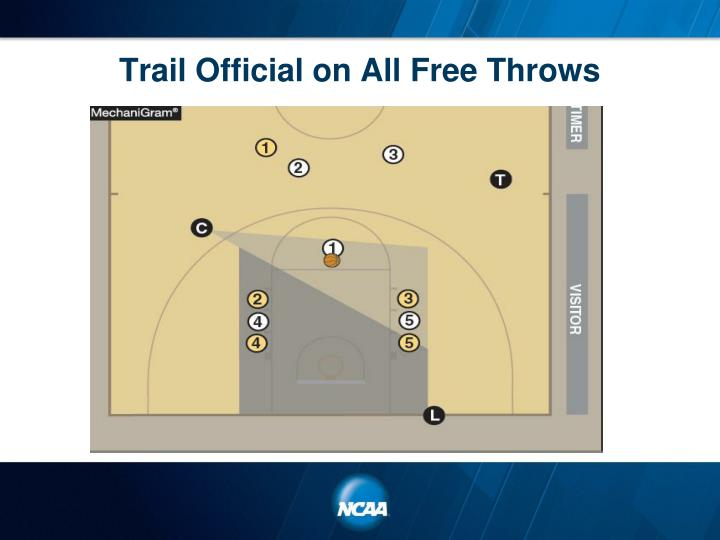 Trail Official on All Free Throws