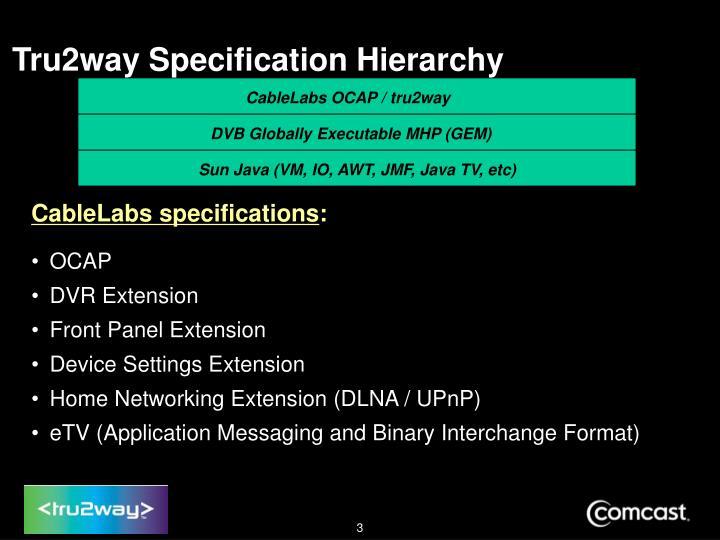 Tru2way Specification Hierarchy