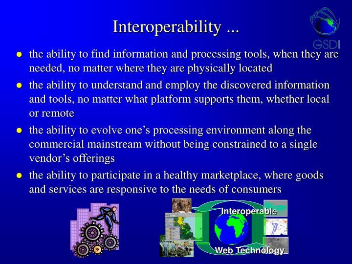 Interoperabl