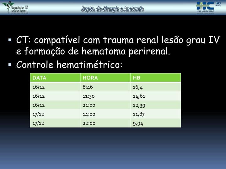 CT: compatível com trauma renal lesão grau IV e formação de hematoma perirenal.
