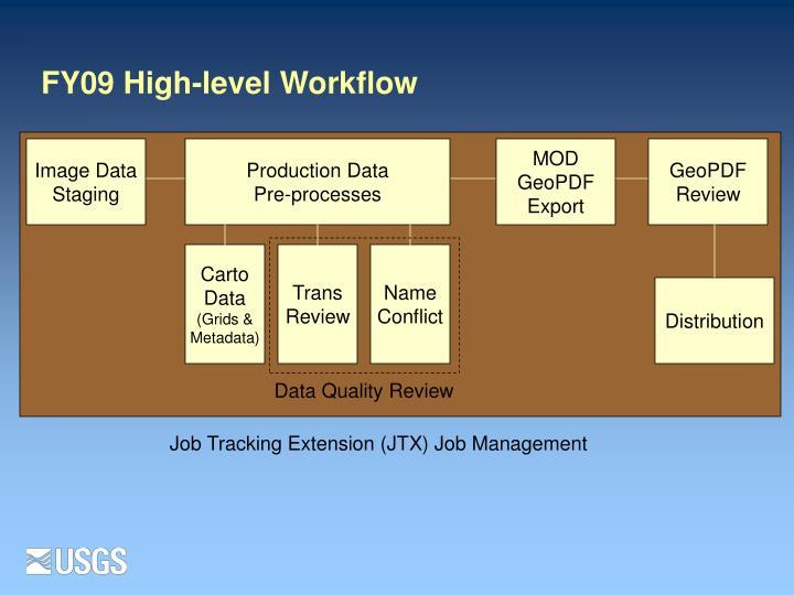 FY09 High-level Workflow
