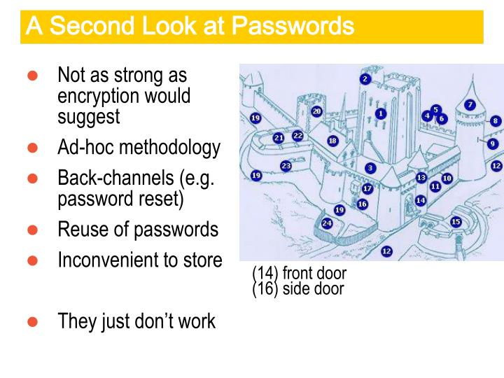 A Second Look at Passwords