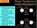 phasor transforms of independent sources