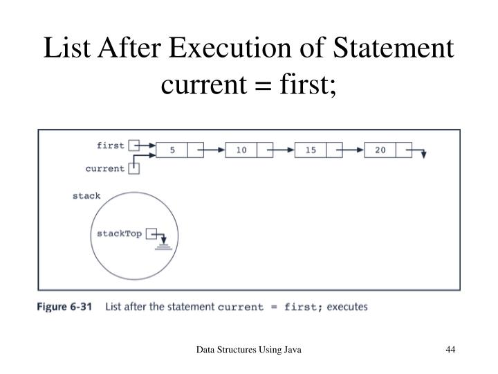 List After Execution of Statement