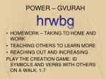 power gvurah hrwbg