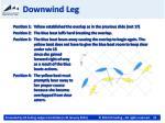 downwind leg4