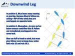 downwind leg6